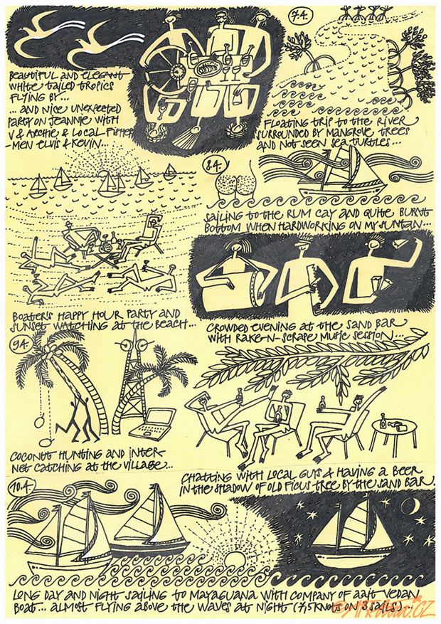 Cestovni Komixove Deniky Ilustrace Artbara Cz Bara Klimesova